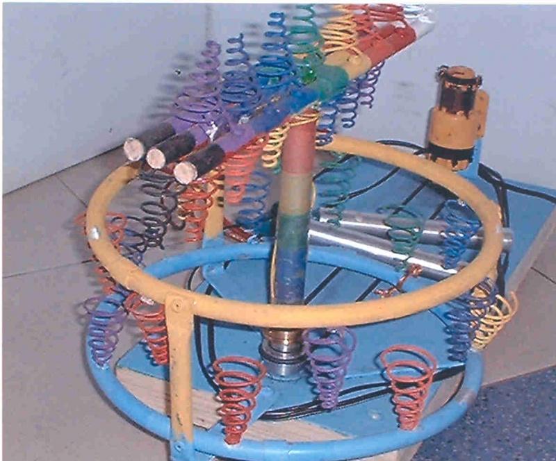 ighina strumento