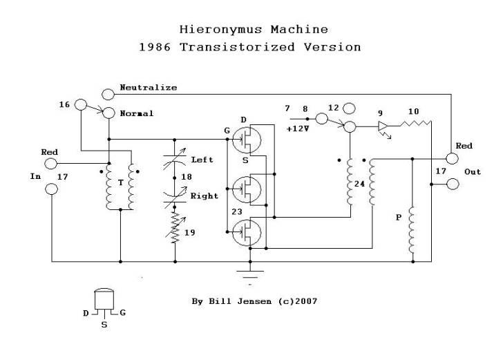 hieronymus004